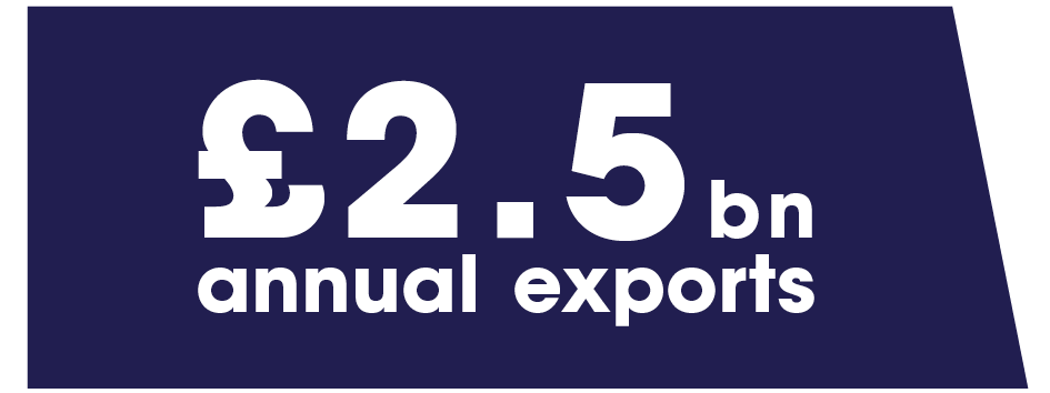 £2.5 bn annual exports